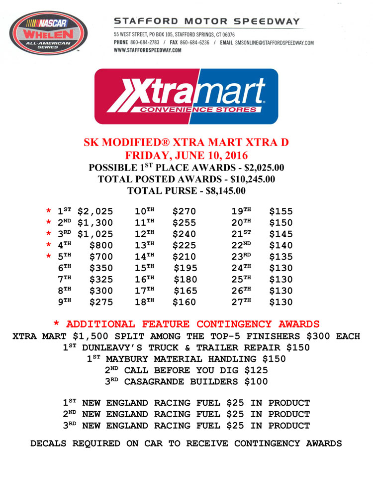 Sk modified xtra mart xtra d event features payout of over for Stafford motor speedway schedule
